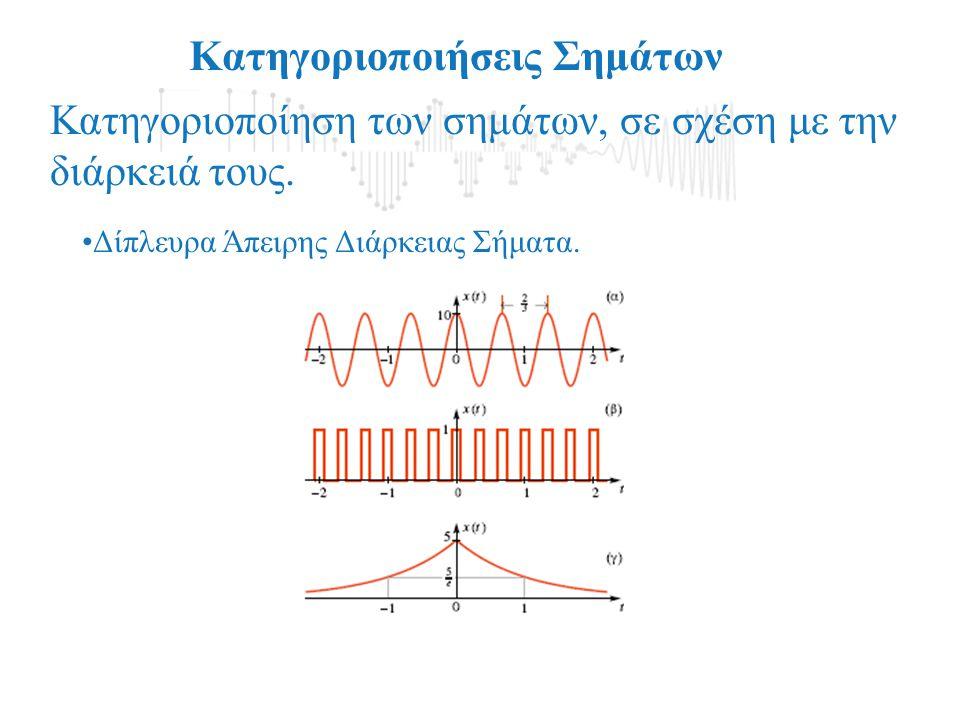 Μαθηματική Περιγραφή Σημάτων Τα σήματα ως πρότυπα χώρο-χρονικών μεταβολών. … …