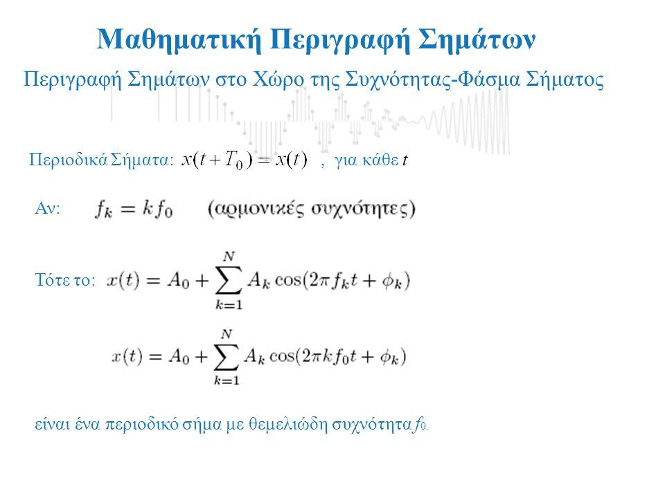 Μαθηματική Περιγραφή Σημάτων Περιγραφή Σημάτων στο Χώρο της Συχνότητας-Φάσμα Σήματος Φάσμα Γραμμικού Συνδυασμού Ημιτονοειδών Σημάτων: Χρησιμοποιώντας την αντίστροφη σχέση του Euler για το συνημίτονο έχουμε: Ονομάζουμε Φάσμα δίπλευρης επέκτασης το ακόλουθο σύνολο ζευγών: