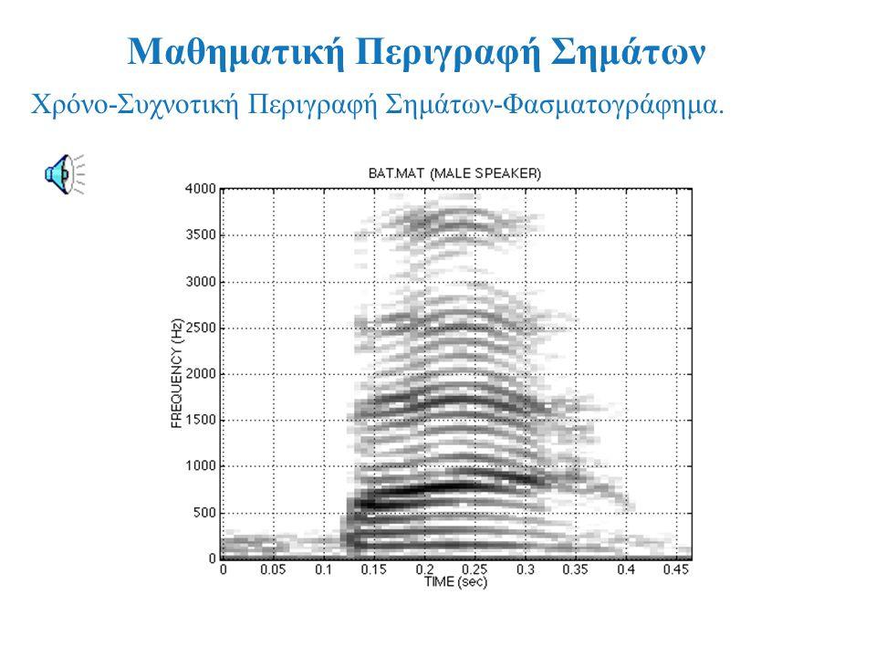Μαθηματική Περιγραφή Σημάτων Χρόνο-Συχνοτική Περιγραφή Σημάτων-Φασματογράφημα.