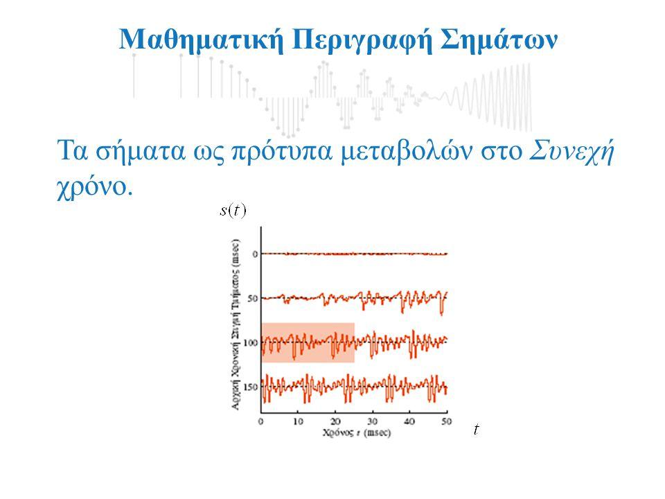 Μαθηματική Περιγραφή Σημάτων Περιγραφή Σημάτων στο Χώρο της Συχνότητας-Φάσμα Σήματος 1.Η Περίπτωση Γραμμικού Συνδυασμού Ημιτονοειδών Σημάτων (χωρίς περιορισμό στις συχνότητές τους) 2.Η Περίπτωση του Πεπερασμένου Πλήθους Αρμονικών (Σειρές Fourier) 3.Η Περίπτωση του Άπειρου αλλά Αριθμήσιμου Πλήθους Αρμονικών (Σειρές Fourier) 4.Η Περίπτωση του Άπειρου μη Αριθμήσιμου Πλήθους Αρμονικών (Μετασχηματισμός Fourier)