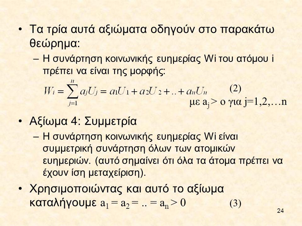 24 Τα τρία αυτά αξιώματα οδηγούν στο παρακάτω θεώρημα: –Η συνάρτηση κοινωνικής ευημερίας Wi του ατόμου i πρέπει να είναι της μορφής: (2) Αξίωμα 4: Συμ