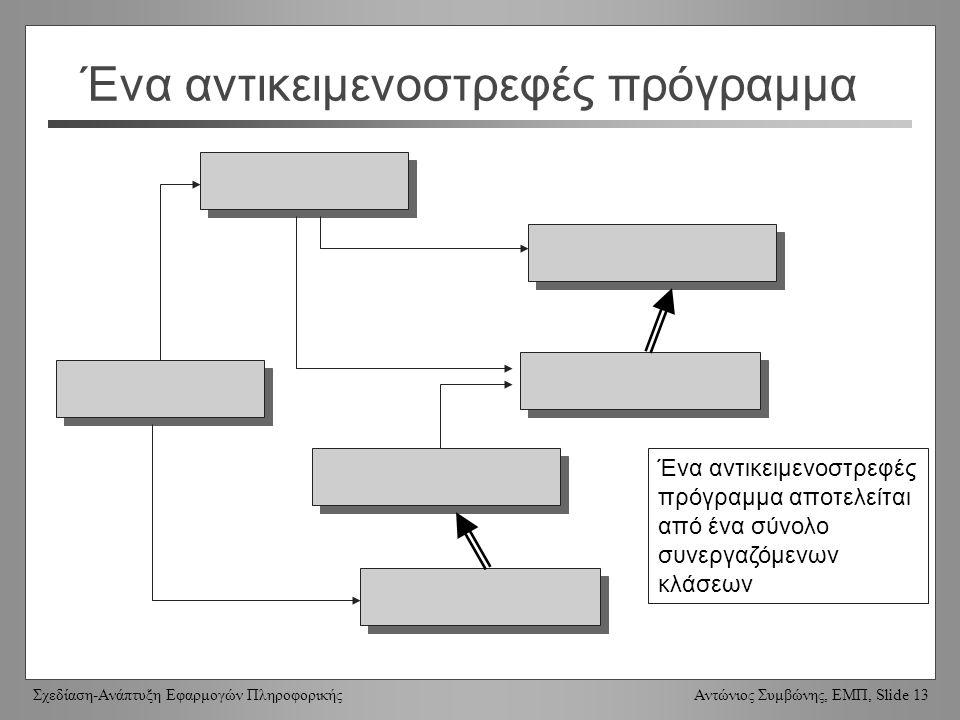 Σχεδίαση-Ανάπτυξη Εφαρμογών Πληροφορικής Αντώνιος Συμβώνης, ΕΜΠ, Slide 13 Ένα αντικειμενοστρεφές πρόγραμμα Ένα αντικειμενοστρεφές πρόγραμμα αποτελείται από ένα σύνολο συνεργαζόμενων κλάσεων