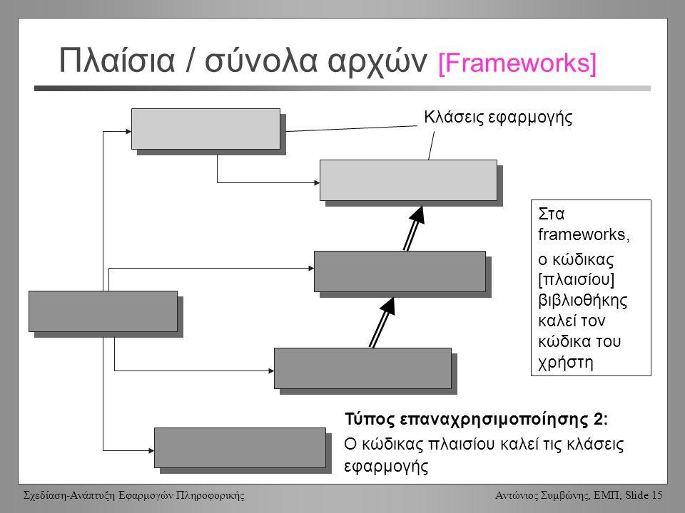 Σχεδίαση-Ανάπτυξη Εφαρμογών Πληροφορικής Αντώνιος Συμβώνης, ΕΜΠ, Slide 15 Πλαίσια / σύνολα αρχών [Frameworks] Στα frameworks, ο κώδικας [πλαισίου] βιβλιοθήκης καλεί τον κώδικα του χρήστη Κλάσεις εφαρμογής Τύπος επαναχρησιμοποίησης 2: Ο κώδικας πλαισίου καλεί τις κλάσεις εφαρμογής