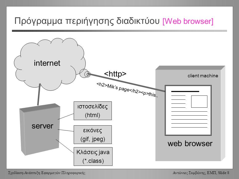 Σχεδίαση-Ανάπτυξη Εφαρμογών Πληροφορικής Αντώνιος Συμβώνης, ΕΜΠ, Slide 8 Πρόγραμμα περιήγησης διαδικτύου [Web browser] internet Mik's page this..