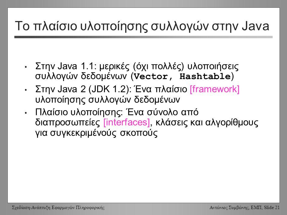 Σχεδίαση-Ανάπτυξη Εφαρμογών Πληροφορικής Αντώνιος Συμβώνης, ΕΜΠ, Slide 21 Το πλαίσιο υλοποίησης συλλογών στην Java Στην Java 1.1: μερικές (όχι πολλές) υλοποιήσεις συλλογών δεδομένων ( Vector, Hashtable ) Στην Java 2 (JDK 1.2): Ένα πλαίσιο [framework] υλοποίησης συλλογών δεδομένων Πλαίσιο υλοποίησης: Ένα σύνολο από διαπροσωπείες [interfaces], κλάσεις και αλγορίθμους για συγκεκριμένούς σκοπούς