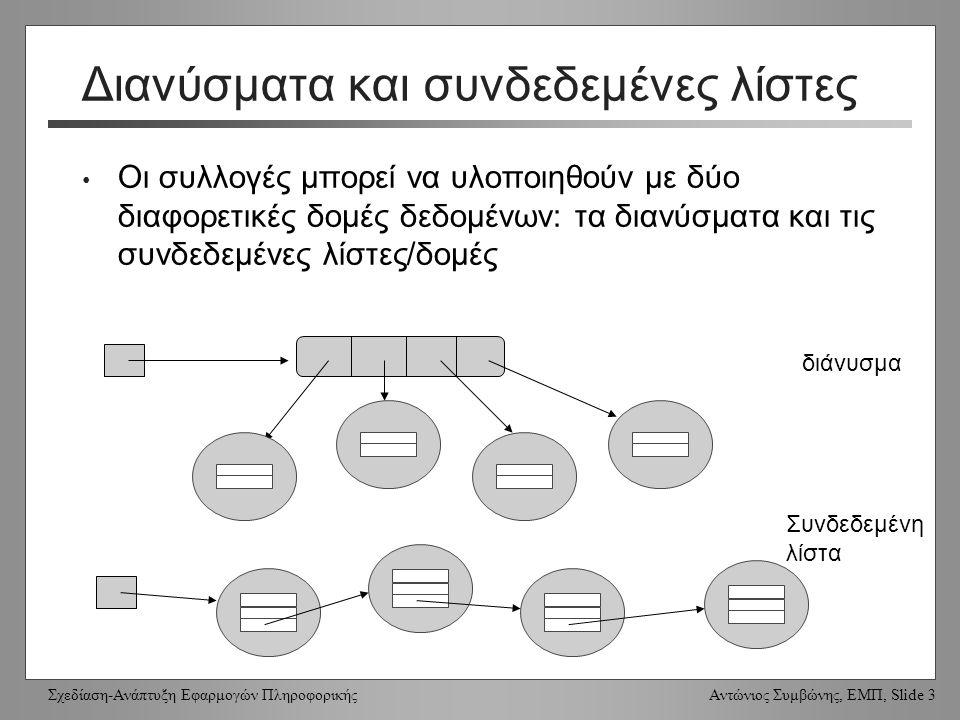 Σχεδίαση-Ανάπτυξη Εφαρμογών Πληροφορικής Αντώνιος Συμβώνης, ΕΜΠ, Slide 3 Διανύσματα και συνδεδεμένες λίστες Οι συλλογές μπορεί να υλοποιηθούν με δύο διαφορετικές δομές δεδομένων: τα διανύσματα και τις συνδεδεμένες λίστες/δομές διάνυσμα Συνδεδεμένη λίστα