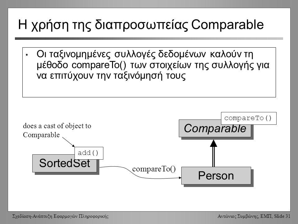 Σχεδίαση-Ανάπτυξη Εφαρμογών Πληροφορικής Αντώνιος Συμβώνης, ΕΜΠ, Slide 31 Η χρήση της διαπροσωπείας Comparable Οι ταξινομημένες συλλογές δεδομένων καλούν τη μέθοδο compareTo() των στοιχείων της συλλογής για να επιτύχουν την ταξινόμησή τους Comparable Person compareTo() SortedSet add() compareTo() does a cast of object to Comparable