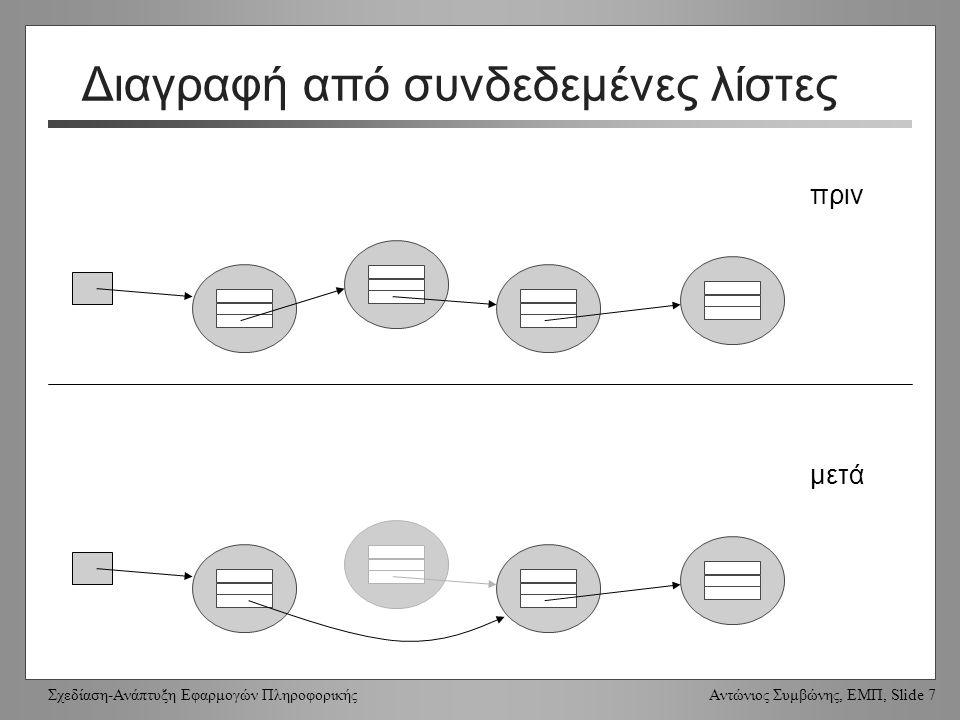 Σχεδίαση-Ανάπτυξη Εφαρμογών Πληροφορικής Αντώνιος Συμβώνης, ΕΜΠ, Slide 7 Διαγραφή από συνδεδεμένες λίστες πριν μετά