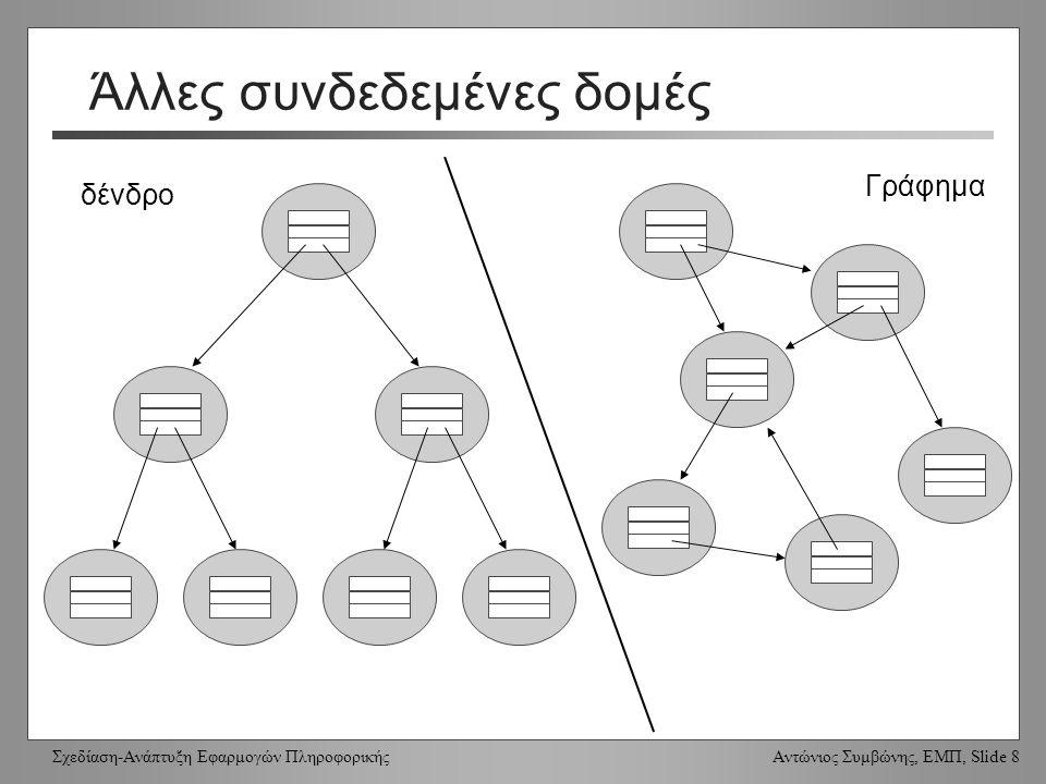 Σχεδίαση-Ανάπτυξη Εφαρμογών Πληροφορικής Αντώνιος Συμβώνης, ΕΜΠ, Slide 8 Άλλες συνδεδεμένες δομές Γράφημα δένδρο