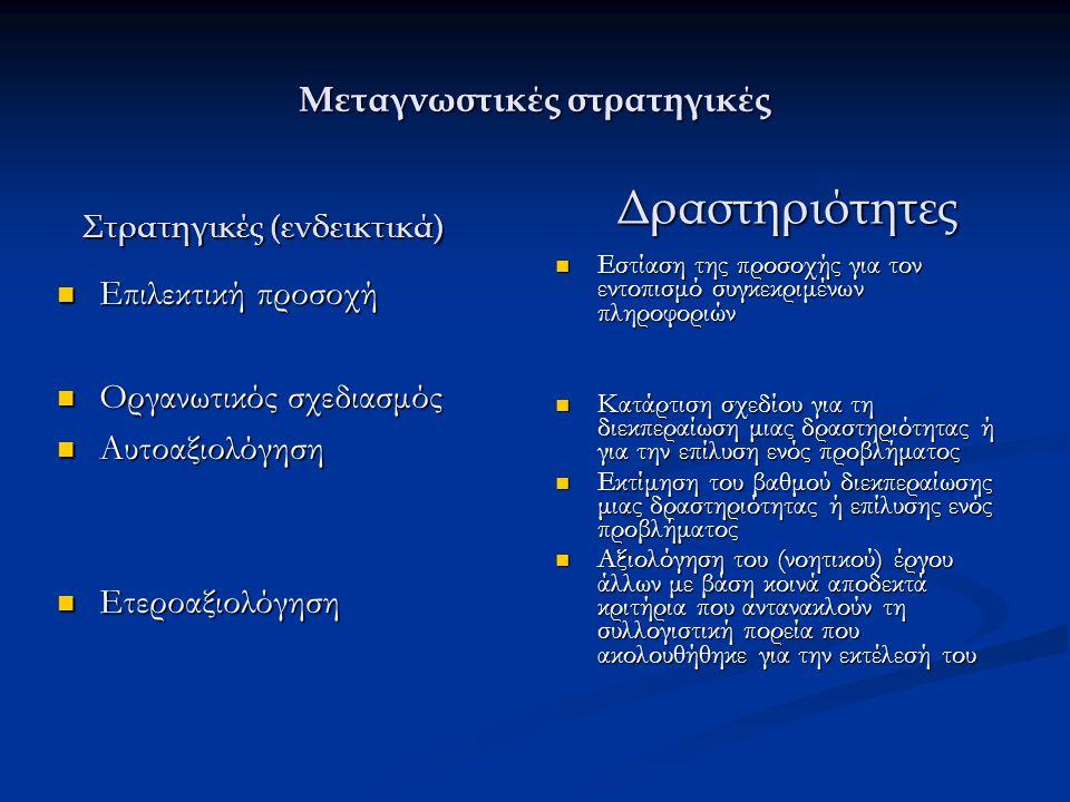 Μεταγνωστικές στρατηγικές Στρατηγικές (ενδεικτικά) Επιλεκτική προσοχή Επιλεκτική προσοχή Οργανωτικός σχεδιασμός Οργανωτικός σχεδιασμός Αυτοαξιολόγηση