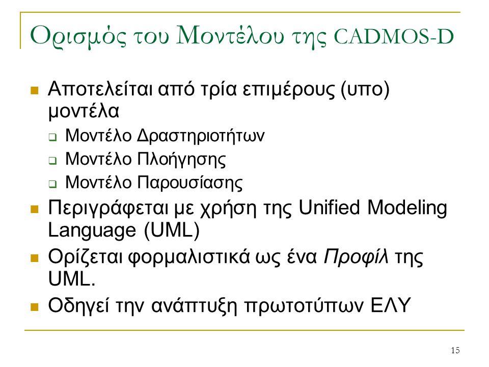 14 Μοντέλο Ανάπτυξης CADMOS-D