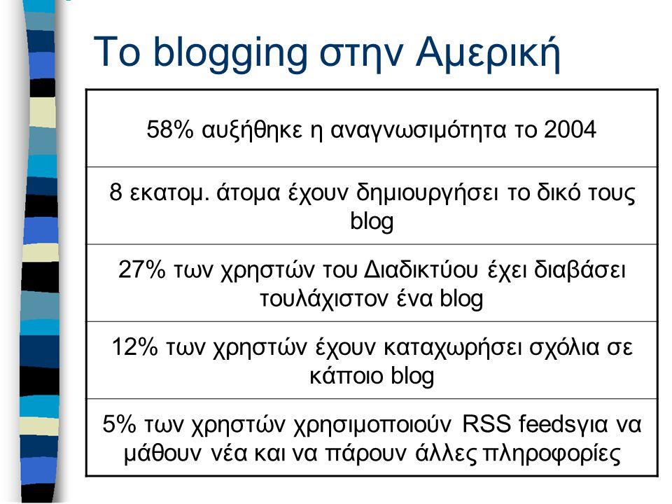 Το blogging στην Αμερική 58% αυξήθηκε η αναγνωσιμότητα το 2004 8 εκατομ. άτομα έχουν δημιουργήσει το δικό τους blog 27% των χρηστών του Διαδικτύου έχε