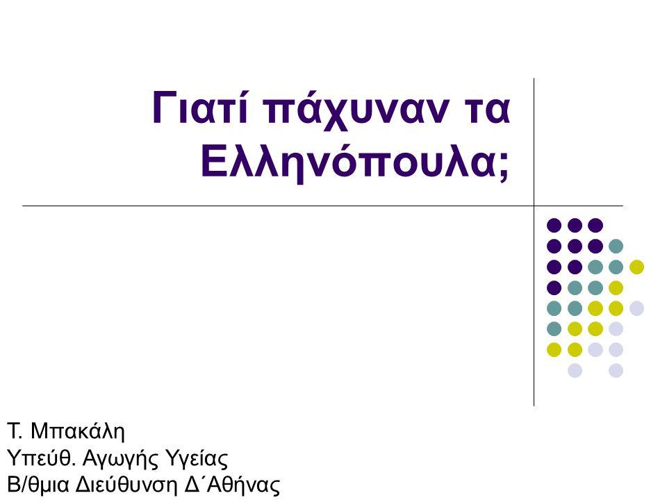 Γιατί πάχυναν τα Ελληνόπουλα; Τ. Μπακάλη Υπεύθ. Αγωγής Υγείας Β/θμια Διεύθυνση Δ΄Αθήνας