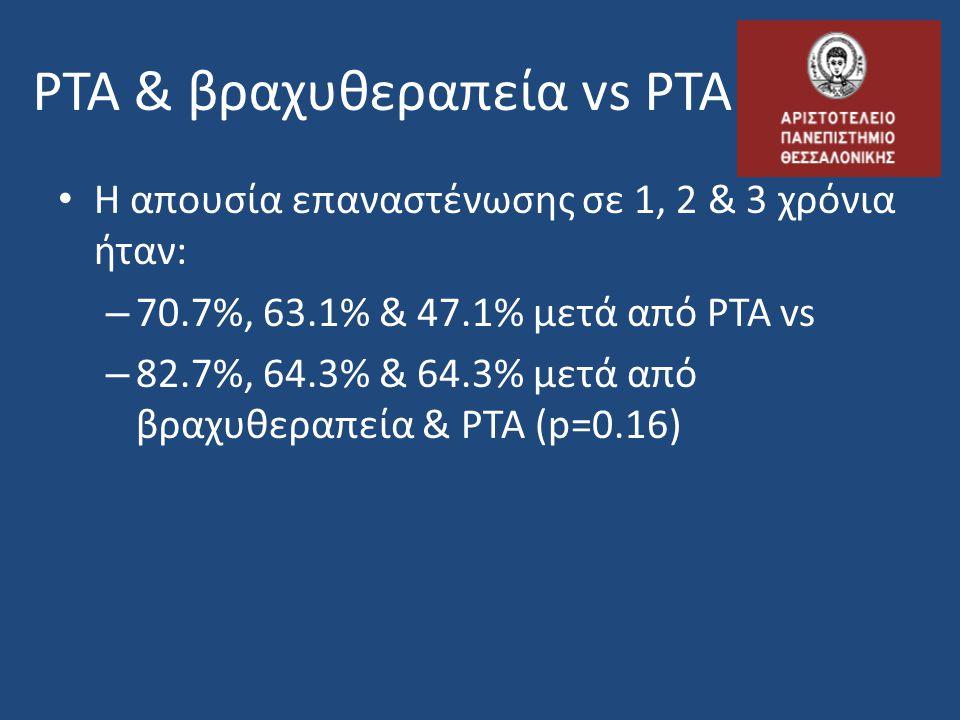PTA & βραχυθεραπεία vs PTA Η απουσία επαναστένωσης σε 1, 2 & 3 χρόνια ήταν: – 70.7%, 63.1% & 47.1% μετά από PTA vs – 82.7%, 64.3% & 64.3% μετά από βρα