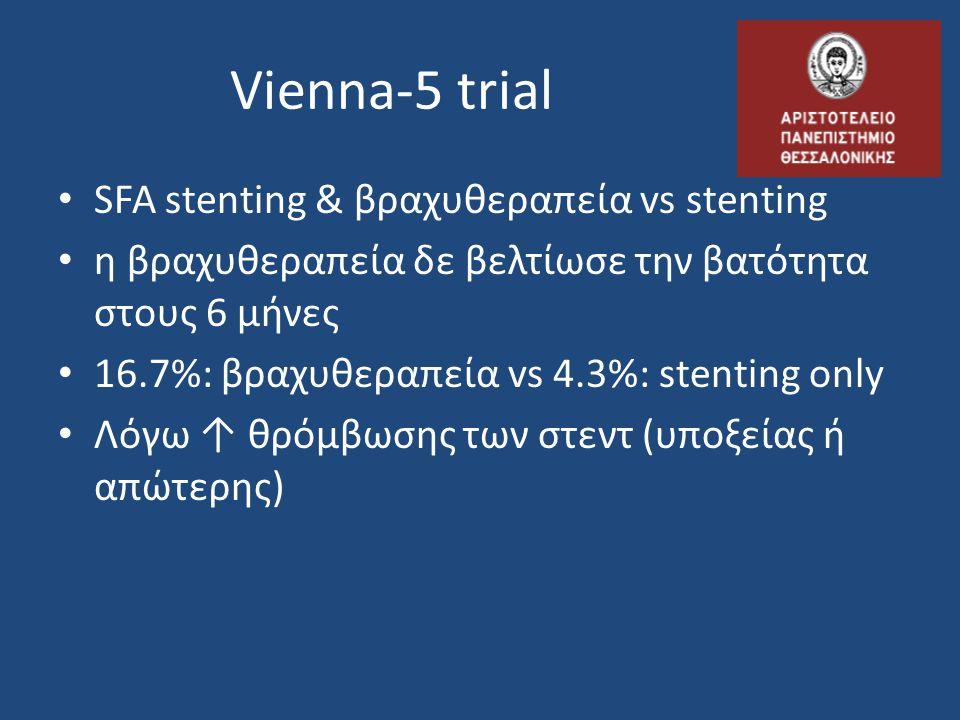 Vienna-5 trial SFA stenting & βραχυθεραπεία vs stenting η βραχυθεραπεία δε βελτίωσε την βατότητα στους 6 μήνες 16.7%: βραχυθεραπεία vs 4.3%: stenting