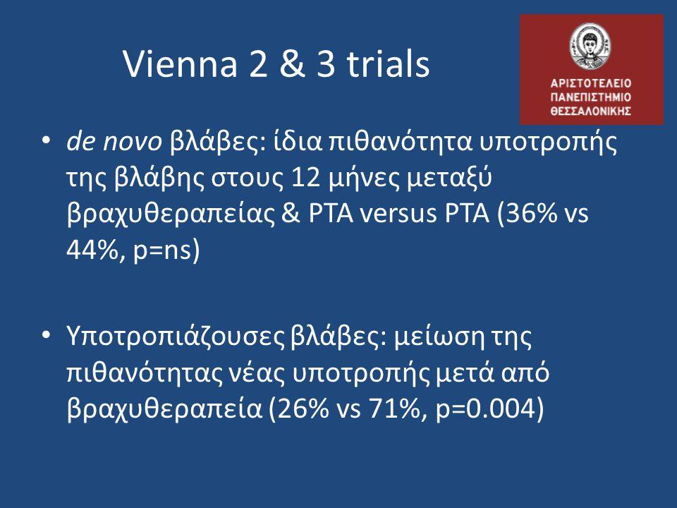 Vienna 2 & 3 trials de novo βλάβες: ίδια πιθανότητα υποτροπής της βλάβης στους 12 μήνες μεταξύ βραχυθεραπείας & PTA versus PTA (36% vs 44%, p=ns) Υποτ