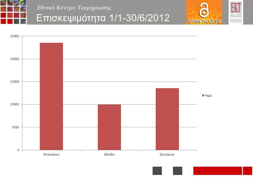 Επισκεψιμότητα 1/1-30/6/2012