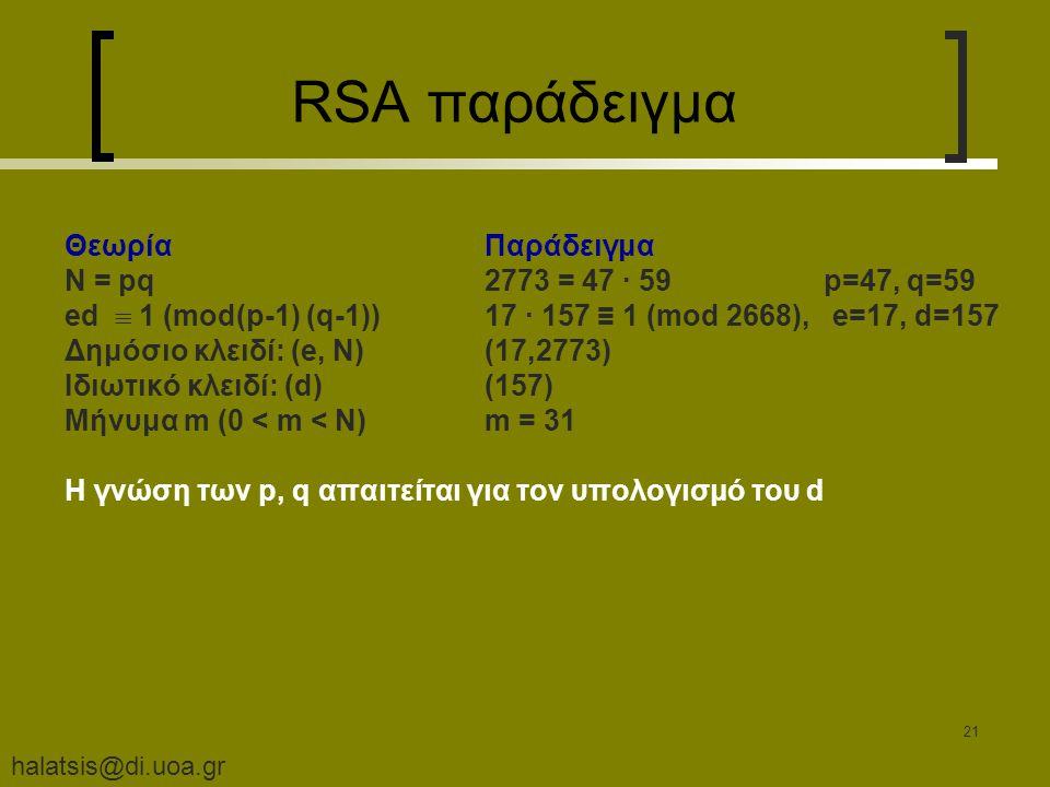 halatsis@di.uoa.gr 21 RSA παράδειγμα ΘεωρίαΠαράδειγμα N = pq 2773 = 47 · 59 p=47, q=59 ed  1 (mod(p-1) (q-1))17 · 157 ≡ 1 (mod 2668), e=17, d=157 Δημόσιο κλειδί: (e, Ν)(17,2773) Ιδιωτικό κλειδί: (d)(157) Μήνυμα m (0 < m < N) m = 31 H γνώση των p, q απαιτείται για τον υπολογισμό του d