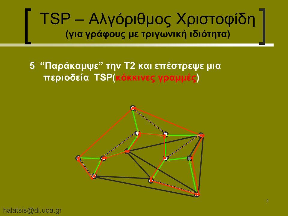 halatsis@di.uoa.gr 9 TSP – Αλγόριθμος Χριστοφίδη (για γράφους με τριγωνική ιδιότητα) 5 Παράκαμψε την T2 και επέστρεψε μια περιοδεία TSP(κόκκινες γραμμές)
