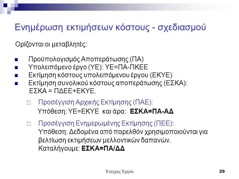 Έλεγχος Έργου29 Ενημέρωση εκτιμήσεων κόστους - σχεδιασμού Προϋπολογισμός Αποπεράτωσης (ΠΑ) Υπολειπόμενο έργο (ΥΕ): ΥΕ=ΠΑ-ΠΚΕΕ Εκτίμηση κόστους υπολειπόμενου έργου (ΕΚΥΕ) Εκτίμηση συνολικού κόστους αποπεράτωσης (ΕΣΚΑ): ΕΣΚΑ = ΠΔΕΕ+ΕΚΥΕ.