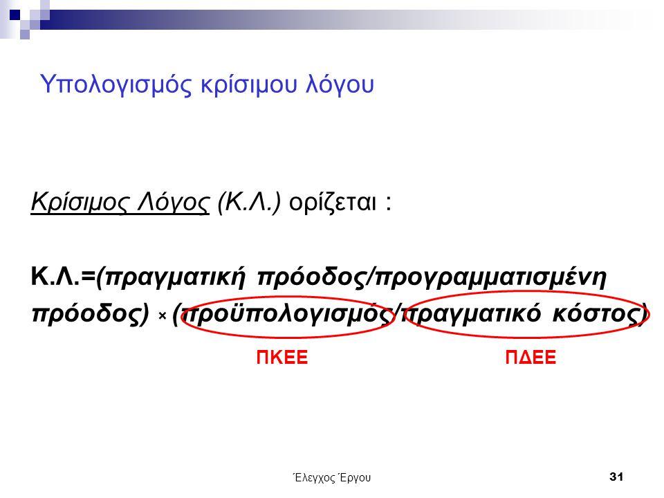 Έλεγχος Έργου31 Υπολογισμός κρίσιμου λόγου Κρίσιμος Λόγος (Κ.Λ.) ορίζεται : Κ.Λ.=(πραγματική πρόοδος/προγραμματισμένη πρόοδος) × (προϋπολογισμός/πραγματικό κόστος) ΠΚΕΕΠΔΕΕ