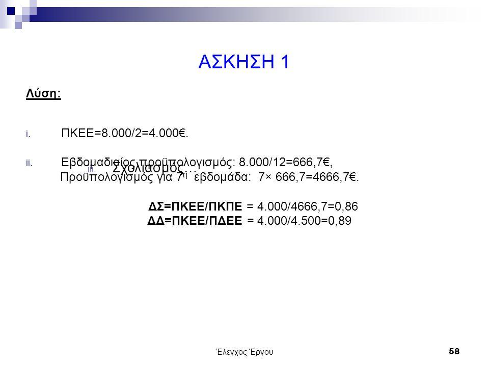 Έλεγχος Έργου58 ΑΣΚΗΣΗ 1 i. ΠΚΕΕ=8.000/2=4.000€. ii.
