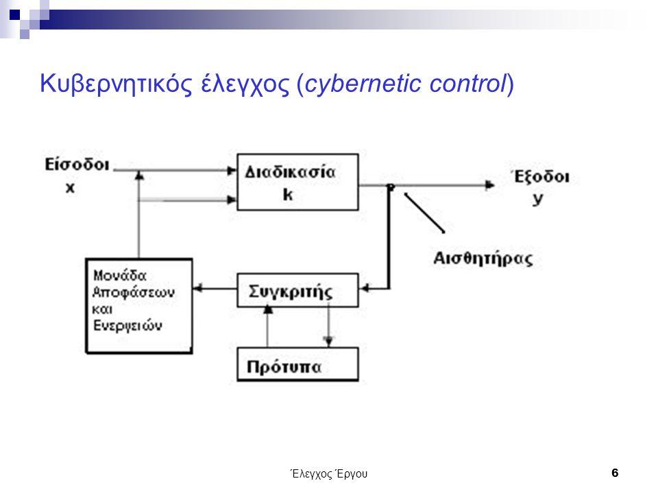 Έλεγχος Έργου6 Κυβερνητικός έλεγχος (cybernetic control) Ο πιο συνηθισμένος τύπος συστήματος ελέγχου Χαρακτηριστικό: Αυτοματοποιημένη λειτουργία