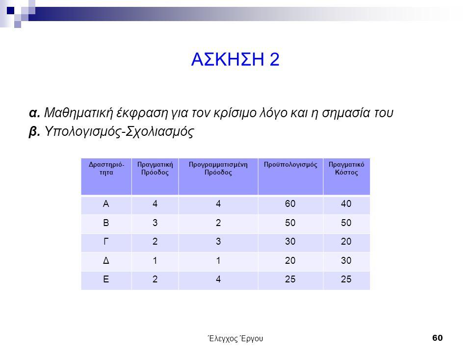 Έλεγχος Έργου60 ΑΣΚΗΣΗ 2 α. Μαθηματική έκφραση για τον κρίσιμο λόγο και η σημασία του β.