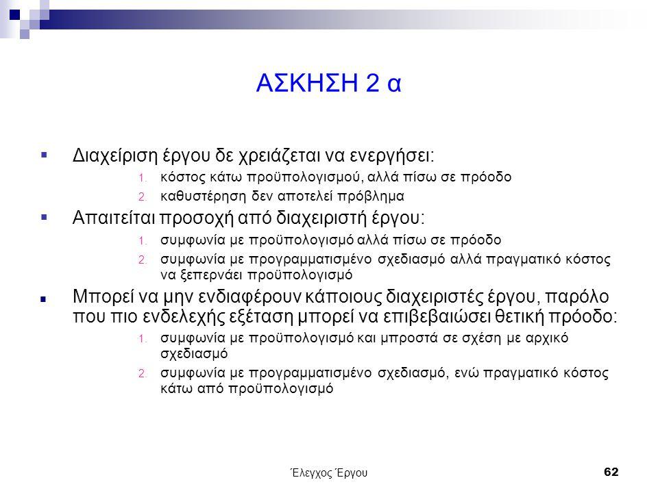 Έλεγχος Έργου62 ΑΣΚΗΣΗ 2 α  Διαχείριση έργου δε χρειάζεται να ενεργήσει: 1.