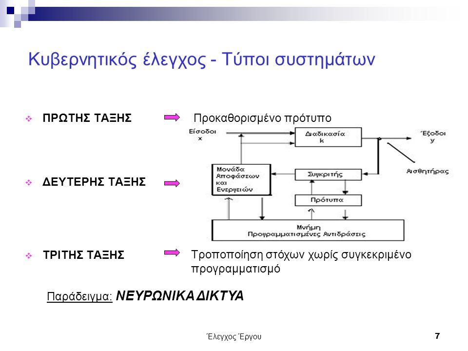 Έλεγχος Έργου7 Κυβερνητικός έλεγχος - Τύποι συστημάτων  ΠΡΩΤΗΣ ΤΑΞΗΣ Προκαθορισμένο πρότυπο  ΔΕΥΤΕΡΗΣ ΤΑΞΗΣ  ΤΡΙΤΗΣ ΤΑΞΗΣ Αλλαγή προτύπων σύμφωνα με προκαθορισμένα σύνολα κανόνων ή πρόγραμμα Τροποποίηση στόχων χωρίς συγκεκριμένο προγραμματισμό Παράδειγμα: ΝΕΥΡΩΝΙΚΑ ΔΙΚΤΥΑ