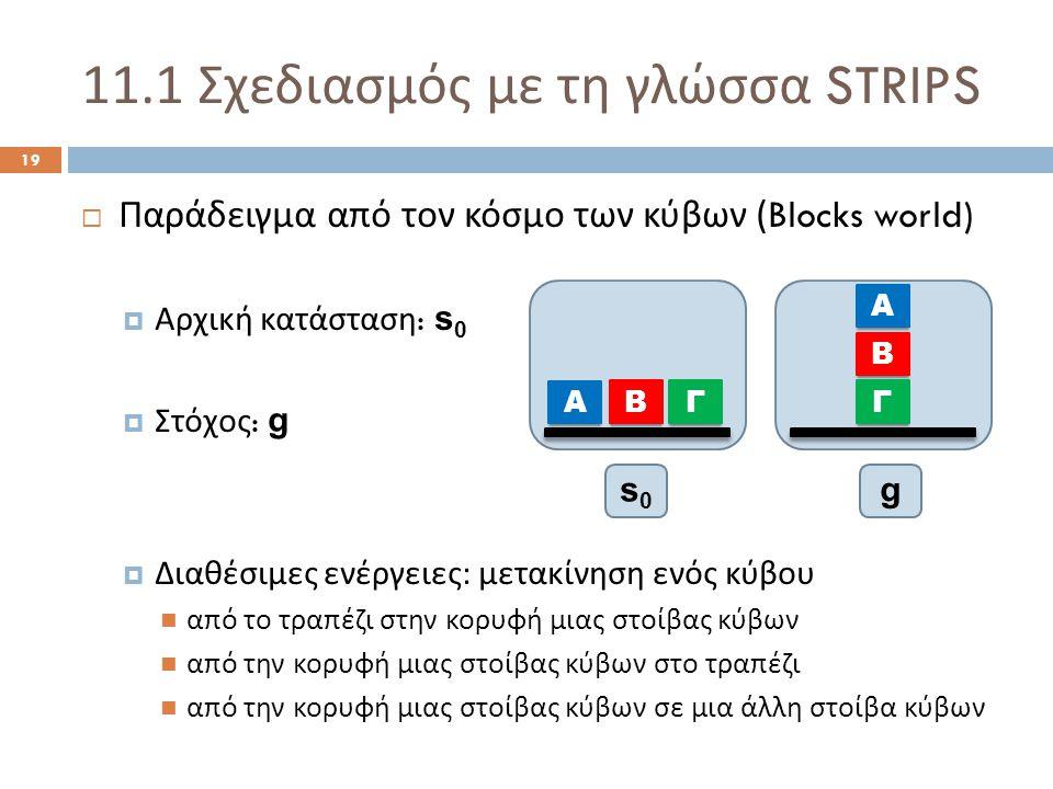 11.1 Σχεδιασμός με τη γλώσσα STRIPS 19  Παράδειγμα από τον κόσμο των κύβων (Blocks world)  Αρχική κατάσταση : s 0  Στόχος : g  Διαθέσιμες ενέργειες : μετακίνηση ενός κύβου από το τραπέζι στην κορυφή μιας στοίβας κύβων από την κορυφή μιας στοίβας κύβων στο τραπέζι από την κορυφή μιας στοίβας κύβων σε μια άλλη στοίβα κύβων Α ΒΓ Α Β Γ s0s0 g