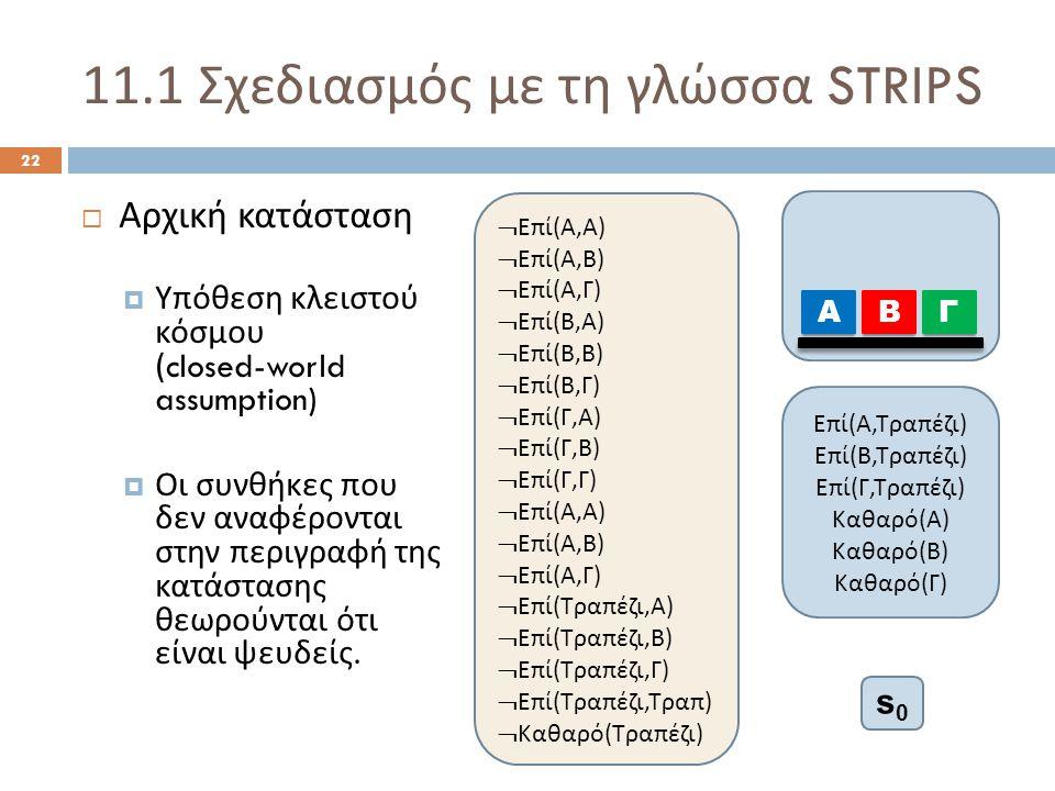 11.1 Σχεδιασμός με τη γλώσσα STRIPS 22 Α ΒΓ Ε π ί ( Α, Τρα π έζι ) Ε π ί ( Β, Τρα π έζι ) Ε π ί ( Γ, Τρα π έζι ) Καθαρό ( Α ) Καθαρό ( Β ) Καθαρό ( Γ )  Ε π ί ( Α, Α )  Ε π ί ( Α, Β )  Ε π ί ( Α, Γ )  Ε π ί ( Β, Α )  Ε π ί ( Β, Β )  Ε π ί ( Β, Γ )  Ε π ί ( Γ, Α )  Ε π ί ( Γ, Β )  Ε π ί ( Γ, Γ )  Ε π ί ( Α, Α )  Ε π ί ( Α, Β )  Ε π ί ( Α, Γ )  Ε π ί ( Τρα π έζι, Α )  Ε π ί ( Τρα π έζι, Β )  Ε π ί ( Τρα π έζι, Γ )  Ε π ί ( Τρα π έζι, Τρα π)  Καθαρό ( Τρα π έζι )  Αρχική κατάσταση  Υπόθεση κλειστού κόσμου (closed-world assumption)  Οι συνθήκες που δεν αναφέρονται στην περιγραφή της κατάστασης θεωρούνται ότι είναι ψευδείς.