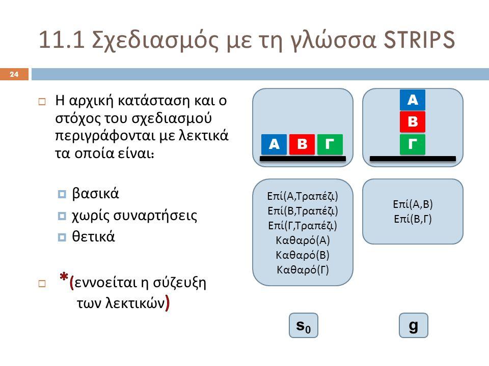 11.1 Σχεδιασμός με τη γλώσσα STRIPS 24 Α ΒΓ Ε π ί ( Α, Τρα π έζι ) Ε π ί ( Β, Τρα π έζι ) Ε π ί ( Γ, Τρα π έζι ) Καθαρό ( Α ) Καθαρό ( Β ) Καθαρό ( Γ ) Επί(Α,Β)Επί(Β,Γ)Επί(Α,Β)Επί(Β,Γ) s0s0 g Α Β Γ