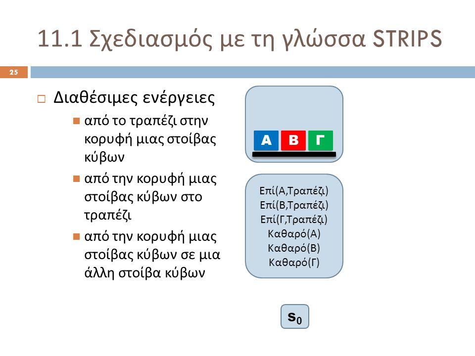 11.1 Σχεδιασμός με τη γλώσσα STRIPS 25  Διαθέσιμες ενέργειες από το τραπέζι στην κορυφή μιας στοίβας κύβων από την κορυφή μιας στοίβας κύβων στο τραπέζι από την κορυφή μιας στοίβας κύβων σε μια άλλη στοίβα κύβων Α ΒΓ s0s0 Ε π ί ( Α, Τρα π έζι ) Ε π ί ( Β, Τρα π έζι ) Ε π ί ( Γ, Τρα π έζι ) Καθαρό ( Α ) Καθαρό ( Β ) Καθαρό ( Γ )