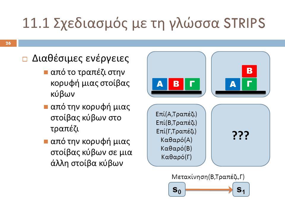 11.1 Σχεδιασμός με τη γλώσσα STRIPS 26  Διαθέσιμες ενέργειες από το τραπέζι στην κορυφή μιας στοίβας κύβων από την κορυφή μιας στοίβας κύβων στο τραπέζι από την κορυφή μιας στοίβας κύβων σε μια άλλη στοίβα κύβων Α ΒΓ Α Β Γ Μετακίνηση ( Β, Τραπέζι, Γ ) s0s0 s1s1 Ε π ί ( Α, Τρα π έζι ) Ε π ί ( Β, Τρα π έζι ) Ε π ί ( Γ, Τρα π έζι ) Καθαρό ( Α ) Καθαρό ( Β ) Καθαρό ( Γ )