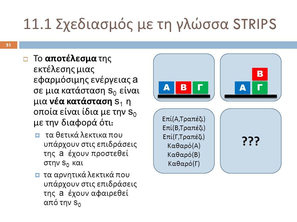 11.1 Σχεδιασμός με τη γλώσσα STRIPS 31  Το αποτέλεσμα της εκτέλεσης μιας εφαρμόσιμης ενέργειας a σε μια κατάσταση s 0 είναι μια νέα κατάσταση s 1 η οποία είναι ίδια με την s 0 με την διαφορά ότι :  τα θετικά λεκτικα που υπάρχουν στις επιδράσεις της a έχουν προστεθεί στην s 0 και  τα αρνητικά λεκτικά που υπάρχουν στις επιδράσεις της a έχουν αφαιρεθεί από την s 0 Α ΒΓ Α Β Γ Ε π ί ( Α, Τρα π έζι ) Ε π ί ( Β, Τρα π έζι ) Ε π ί ( Γ, Τρα π έζι ) Καθαρό ( Α ) Καθαρό ( Β ) Καθαρό ( Γ )