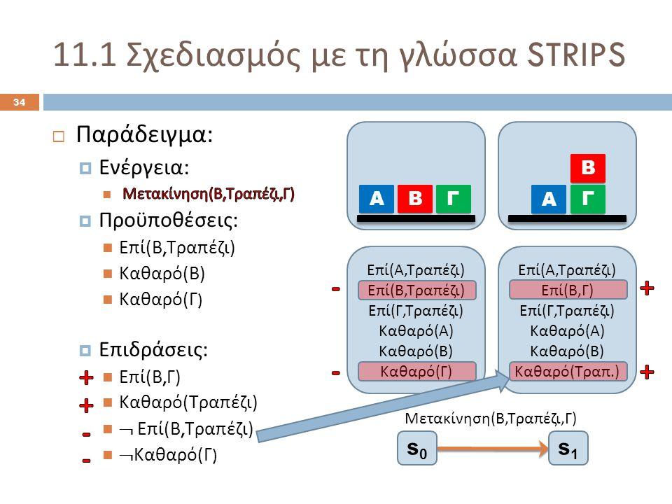 11.1 Σχεδιασμός με τη γλώσσα STRIPS 34 Μετακίνηση ( Β, Τραπέζι, Γ ) Ε π ί ( Α, Τρα π έζι ) Ε π ί ( Β, Τρα π έζι ) Ε π ί ( Γ, Τρα π έζι ) Καθαρό ( Α ) Καθαρό ( Β ) Καθαρό ( Γ ) Ε π ί ( Α, Τρα π έζι ) Ε π ί ( Β, Γ ) Ε π ί ( Γ, Τρα π έζι ) Καθαρό ( Α ) Καθαρό ( Β ) Καθαρό ( Τρα π.) Α ΒΓ Α Β Γ s0s0 s1s1
