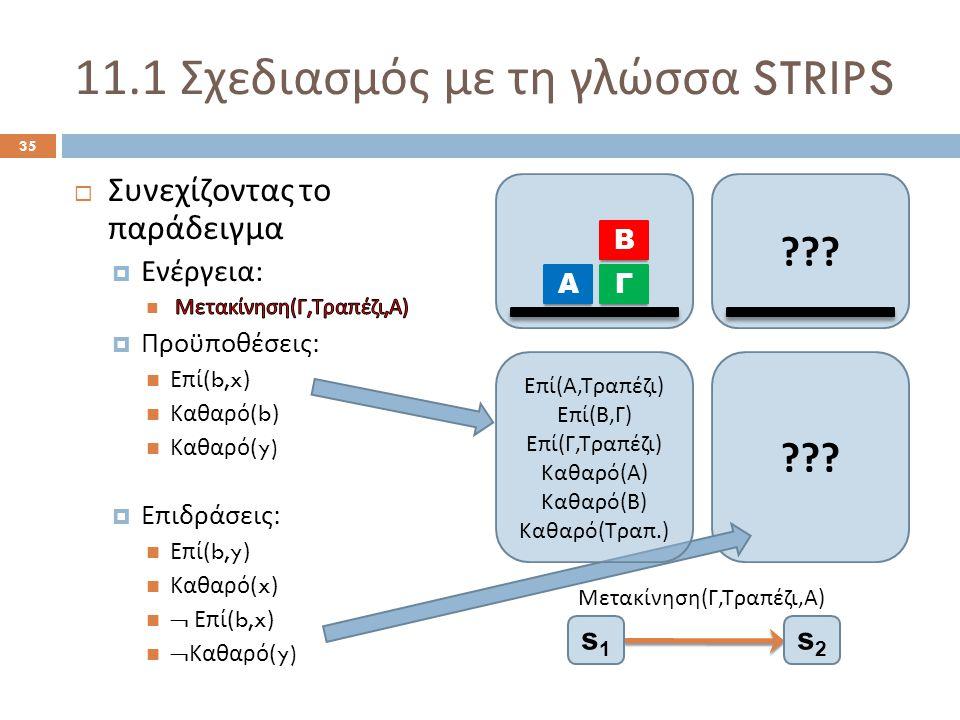 11.1 Σχεδιασμός με τη γλώσσα STRIPS 35 Μετακίνηση ( Γ, Τραπέζι, Α ) s1s1 s2s2 .