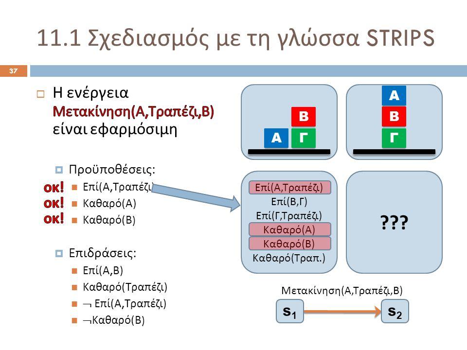 11.1 Σχεδιασμός με τη γλώσσα STRIPS 37 Μετακίνηση ( Α, Τραπέζι, Β ) s1s1 s2s2 Ε π ί ( Α, Τρα π έζι ) Ε π ί ( Β, Γ ) Ε π ί ( Γ, Τρα π έζι ) Καθαρό ( Α ) Καθαρό ( Β ) Καθαρό ( Τρα π.) Α Β Γ .