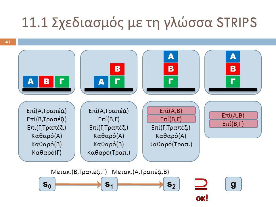 11.1 Σχεδιασμός με τη γλώσσα STRIPS 41 Μετακ.( Β, Τραπέζι, Γ ) Ε π ί ( Α, Τρα π έζι ) Ε π ί ( Β, Τρα π έζι ) Ε π ί ( Γ, Τρα π έζι ) Καθαρό ( Α ) Καθαρό ( Β ) Καθαρό ( Γ ) Ε π ί ( Α, Τρα π έζι ) Ε π ί ( Β, Γ ) Ε π ί ( Γ, Τρα π έζι ) Καθαρό ( Α ) Καθαρό ( Β ) Καθαρό ( Τρα π.) Α ΒΓ Α Β Γ s0s0 s1s1 Μετακ.( Α, Τραπέζι, Β ) s2s2 Ε π ί ( Α, Β ) Ε π ί ( Β, Γ ) Ε π ί ( Γ, Τρα π έζι ) Καθαρό ( Α ) Καθαρό ( Τρα π.) Α Β Γ Α Β Γ Επί(Α,Β)Επί(Β,Γ)Επί(Α,Β)Επί(Β,Γ) g