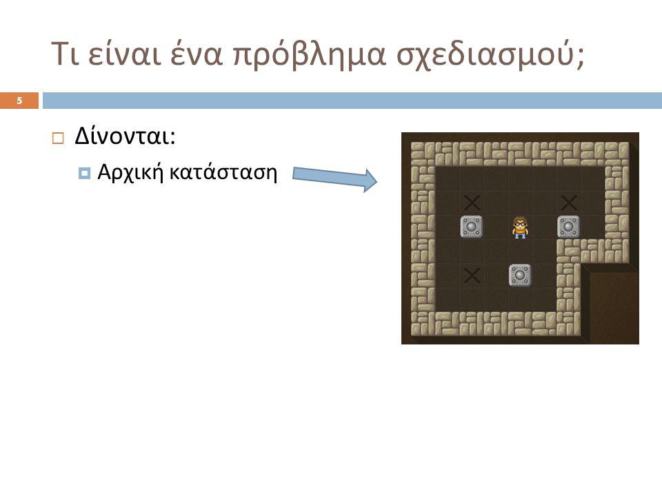 11.1 Σχεδιασμός με τη γλώσσα STRIPS 26  Διαθέσιμες ενέργειες από το τραπέζι στην κορυφή μιας στοίβας κύβων από την κορυφή μιας στοίβας κύβων στο τραπέζι από την κορυφή μιας στοίβας κύβων σε μια άλλη στοίβα κύβων Α ΒΓ Α Β Γ Μετακίνηση ( Β, Τραπέζι, Γ ) s0s0 s1s1 Ε π ί ( Α, Τρα π έζι ) Ε π ί ( Β, Τρα π έζι ) Ε π ί ( Γ, Τρα π έζι ) Καθαρό ( Α ) Καθαρό ( Β ) Καθαρό ( Γ ) ???