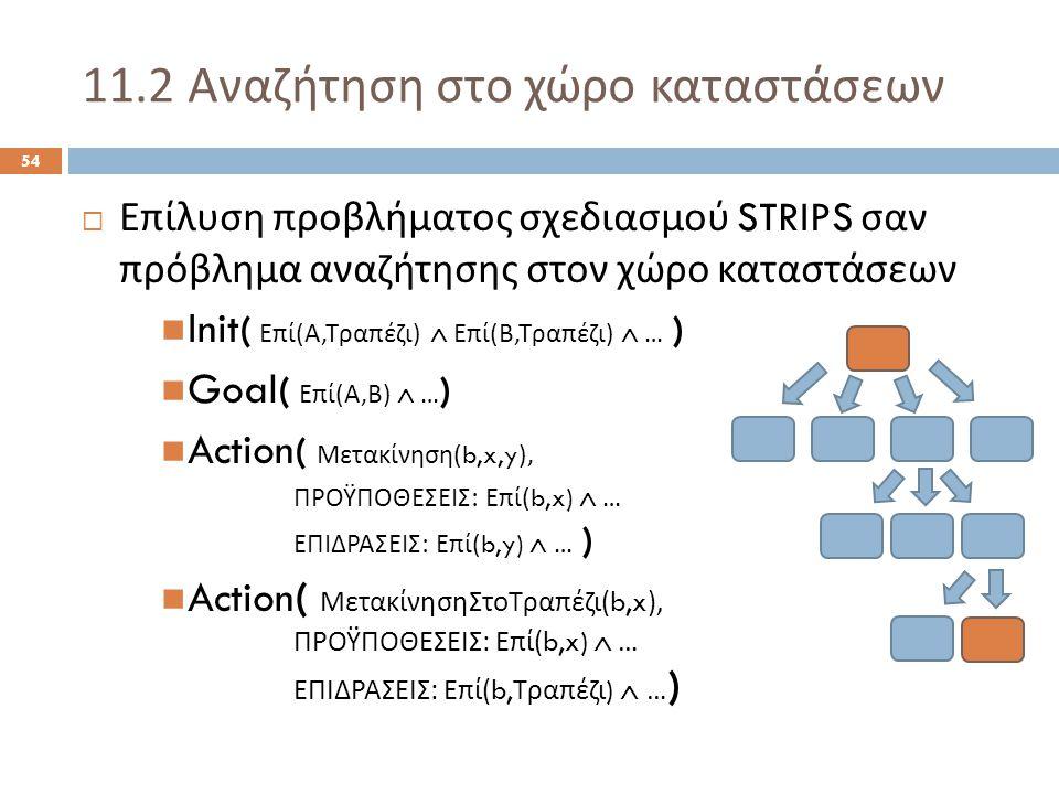 11.2 Αναζήτηση στο χώρο καταστάσεων 54  Επίλυση προβλήματος σχεδιασμού STRIPS σαν πρόβλημα αναζήτησης στον χώρο καταστάσεων Init ( Επί ( Α, Τραπέζι )  Επί ( Β, Τραπέζι )  … ) Goal ( Επί ( Α, Β )  … ) Action ( Μετακίνηση (b,x,y), ΠΡΟΫΠΟΘΕΣΕΙΣ : Επί (b,x)  … ΕΠΙΔΡΑΣΕΙΣ : Επί (b,y)  … ) Action( ΜετακίνησηΣτοΤραπέζι (b,x), ΠΡΟΫΠΟΘΕΣΕΙΣ : Επί (b,x)  … ΕΠΙΔΡΑΣΕΙΣ : Επί (b, Τραπέζι )  … )