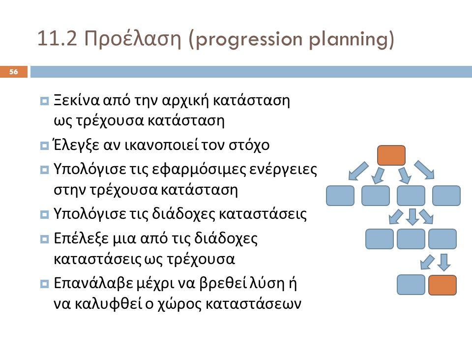 11.2 Προέλαση (progression planning) 56  Ξεκίνα από την αρχική κατάσταση ως τρέχουσα κατάσταση  Έλεγξε αν ικανοποιεί τον στόχο  Υπολόγισε τις εφαρμόσιμες ενέργειες στην τρέχουσα κατάσταση  Υπολόγισε τις διάδοχες καταστάσεις  Επέλεξε μια από τις διάδοχες καταστάσεις ως τρέχουσα  Επανάλαβε μέχρι να βρεθεί λύση ή να καλυφθεί ο χώρος καταστάσεων