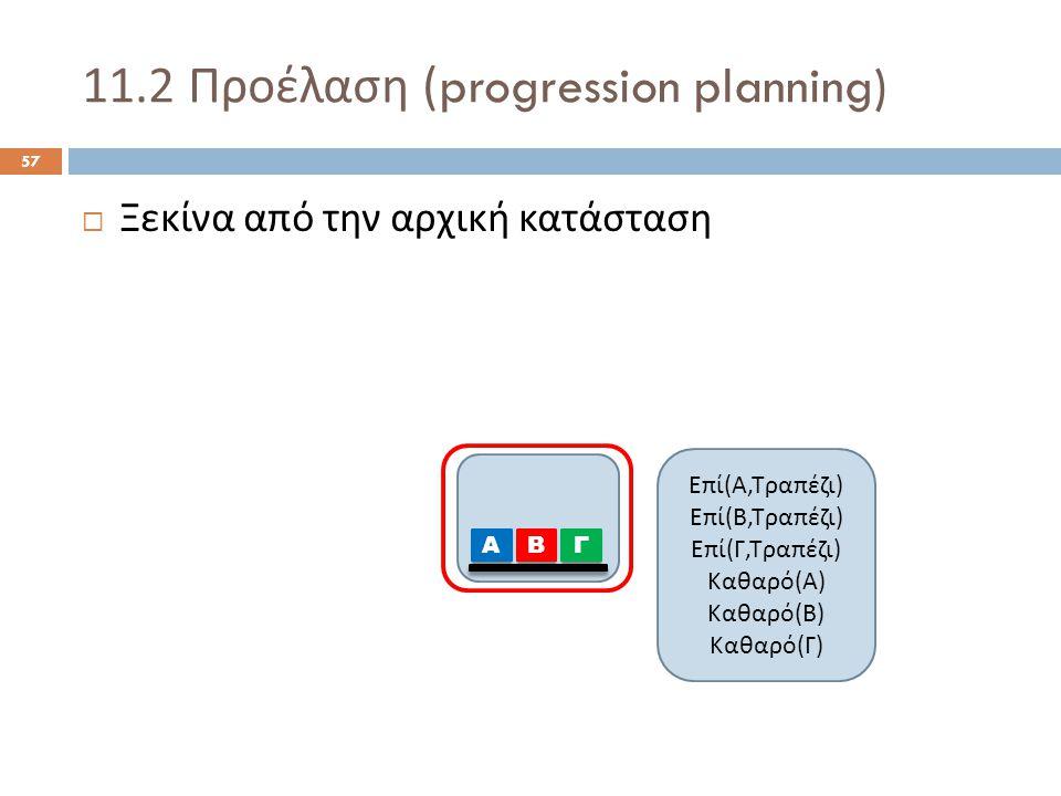 11.2 Προέλαση (progression planning) 57  Ξεκίνα από την αρχική κατάσταση Α ΒΓ Ε π ί ( Α, Τρα π έζι ) Ε π ί ( Β, Τρα π έζι ) Ε π ί ( Γ, Τρα π έζι ) Καθαρό ( Α ) Καθαρό ( Β ) Καθαρό ( Γ )
