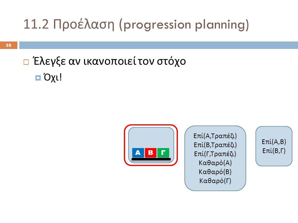 11.2 Προέλαση (progression planning) 58  Έλεγξε αν ικανοποιεί τον στόχο  Όχι .