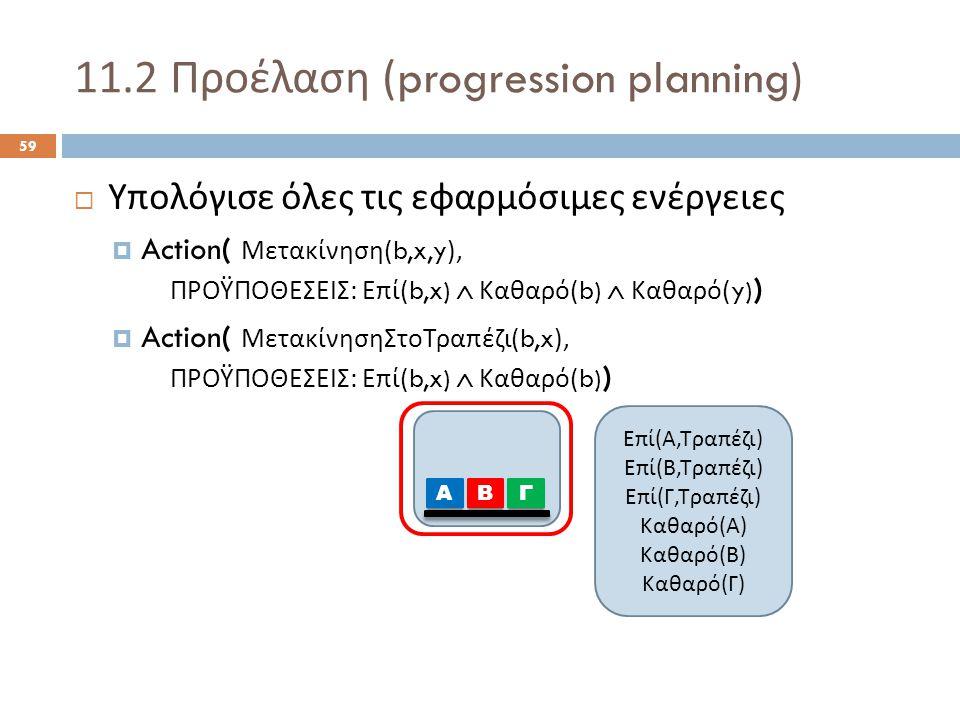 11.2 Προέλαση (progression planning) 59  Υπολόγισε όλες τις εφαρμόσιμες ενέργειες  Action( Μετακίνηση (b,x,y), ΠΡΟΫΠΟΘΕΣΕΙΣ : Επί (b,x)  Καθαρό (b)  Καθαρό (y) )  Action( ΜετακίνησηΣτοΤραπέζι (b,x), ΠΡΟΫΠΟΘΕΣΕΙΣ : Επί (b,x)  Καθαρό (b) ) Α ΒΓ Ε π ί ( Α, Τρα π έζι ) Ε π ί ( Β, Τρα π έζι ) Ε π ί ( Γ, Τρα π έζι ) Καθαρό ( Α ) Καθαρό ( Β ) Καθαρό ( Γ )