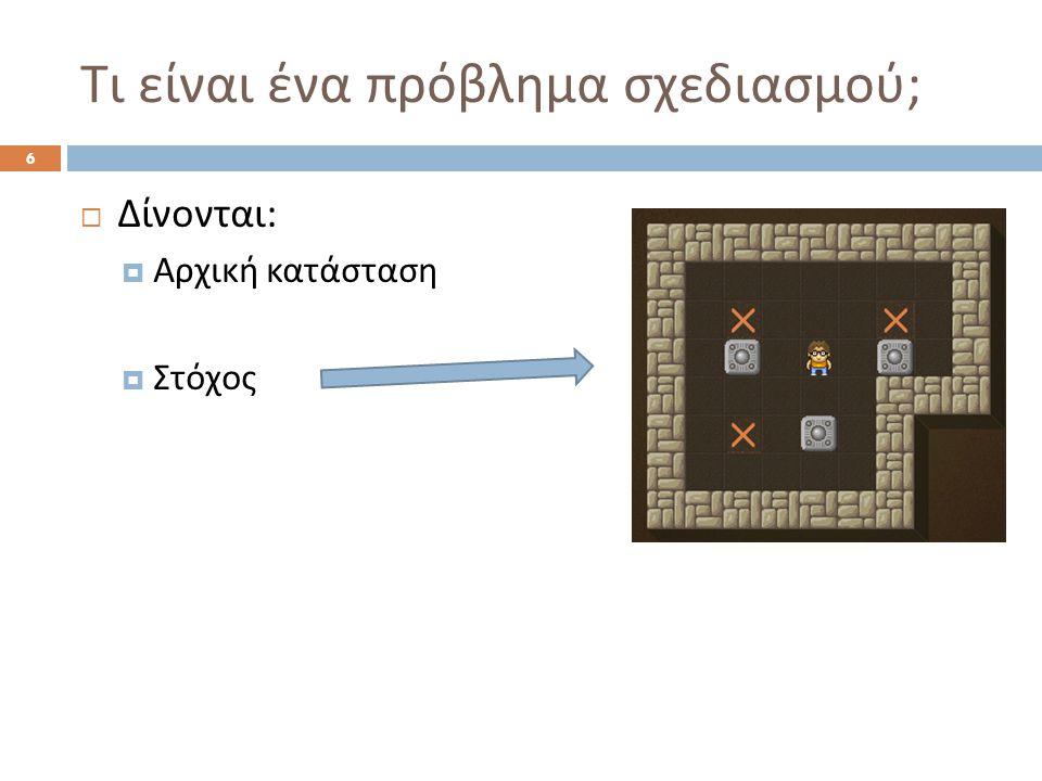 11.1 Σχεδιασμός με τη γλώσσα STRIPS 47  Init( Επί ( Α, Τραπέζι )  Επί ( Β, Τραπέζι )  Επί ( Γ, Τραπέζι )  Καθαρό ( Α )  Καθαρό ( Β )  Καθαρό ( Γ ) )  Goal( Επί ( Α, Β )  Επί ( Β, Γ ) )  Action( Μετακίνηση (b,x,y), ΠΡΟΫΠΟΘΕΣΕΙΣ : Επί (b,x)  Καθαρό (b)  Καθαρό (y) ΕΠΙΔΡΑΣΕΙΣ : Επί (b,y)  Καθαρό (x)   Επί (b,x)   Καθαρό (y) )  Action( ΜετακίνησηΣτοΤραπέζι (b,x), ΠΡΟΫΠΟΘΕΣΕΙΣ : Επί (b,x)  Καθαρό (b) ΕΠΙΔΡΑΣΕΙΣ : Επί (b, Τραπέζι )  Καθαρό (x)   Επί (b,x) ) .