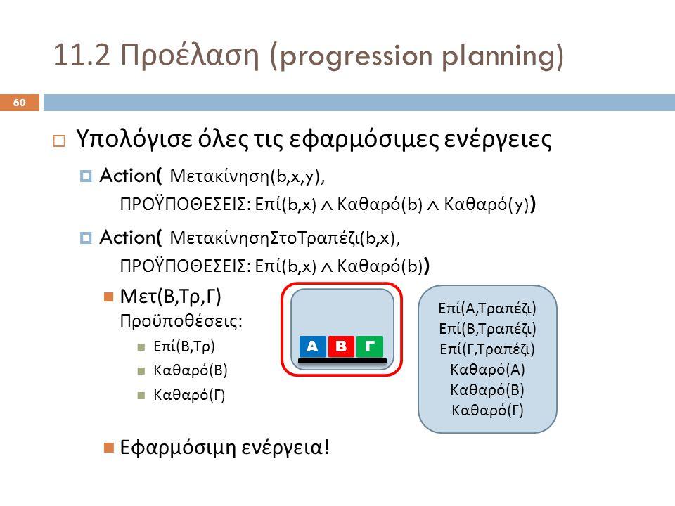 11.2 Προέλαση (progression planning) 60  Υπολόγισε όλες τις εφαρμόσιμες ενέργειες  Action( Μετακίνηση (b,x,y), ΠΡΟΫΠΟΘΕΣΕΙΣ : Επί (b,x)  Καθαρό (b)  Καθαρό (y) )  Action( ΜετακίνησηΣτοΤραπέζι (b,x), ΠΡΟΫΠΟΘΕΣΕΙΣ : Επί (b,x)  Καθαρό (b) ) Μετ ( Β, Τρ, Γ ) Προϋποθέσεις : Επί ( Β, Τρ ) Καθαρό ( Β ) Καθαρό ( Γ ) Εφαρμόσιμη ενέργεια .