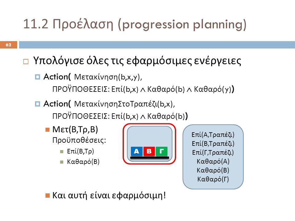 11.2 Προέλαση (progression planning) 62  Υπολόγισε όλες τις εφαρμόσιμες ενέργειες  Action( Μετακίνηση (b,x,y), ΠΡΟΫΠΟΘΕΣΕΙΣ : Επί (b,x)  Καθαρό (b)  Καθαρό (y) )  Action( ΜετακίνησηΣτοΤραπέζι (b,x), ΠΡΟΫΠΟΘΕΣΕΙΣ : Επί (b,x)  Καθαρό (b) ) Μετ ( Β, Τρ, Β ) Προϋποθέσεις : Επί ( Β, Τρ ) Καθαρό ( Β ) Και αυτή είναι εφαρμόσιμη .