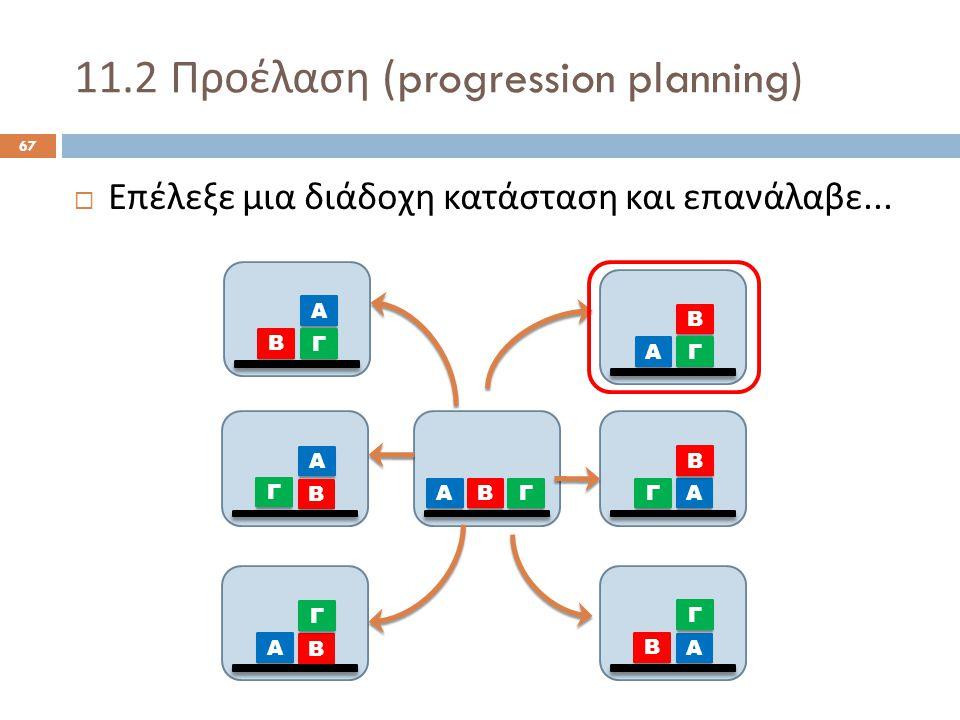 11.2 Προέλαση (progression planning) 67  Επέλεξε μια διάδοχη κατάσταση και επανάλαβε...
